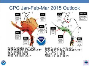 December 18th NWS prediction for spring temperature/precip in Alaska.  See the latest at www.cpc.ncep.noaa.gov/products/predictions/90day/